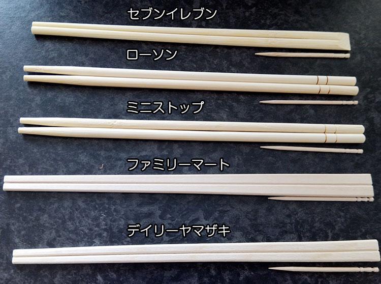 コンビニ主要5社の「割り箸」