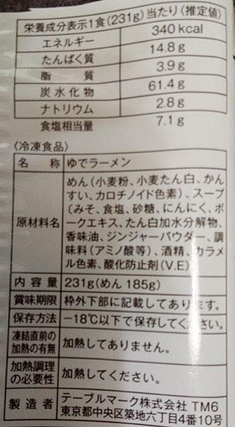 ローソン「味噌ラーメン(125円)」の原材料・カロリー