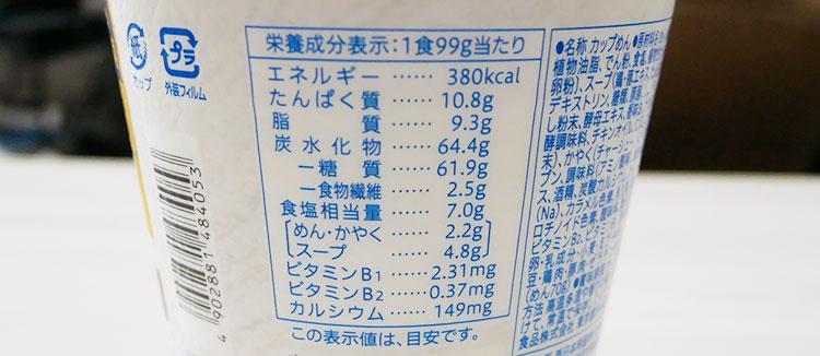 セブンイレブン「銘店紀行 風雲児(213円)」の原材料・カロリー