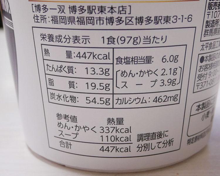 ローソン「博多一双 泡系濃厚豚骨ラーメン(228円)」の原材料・カロリー